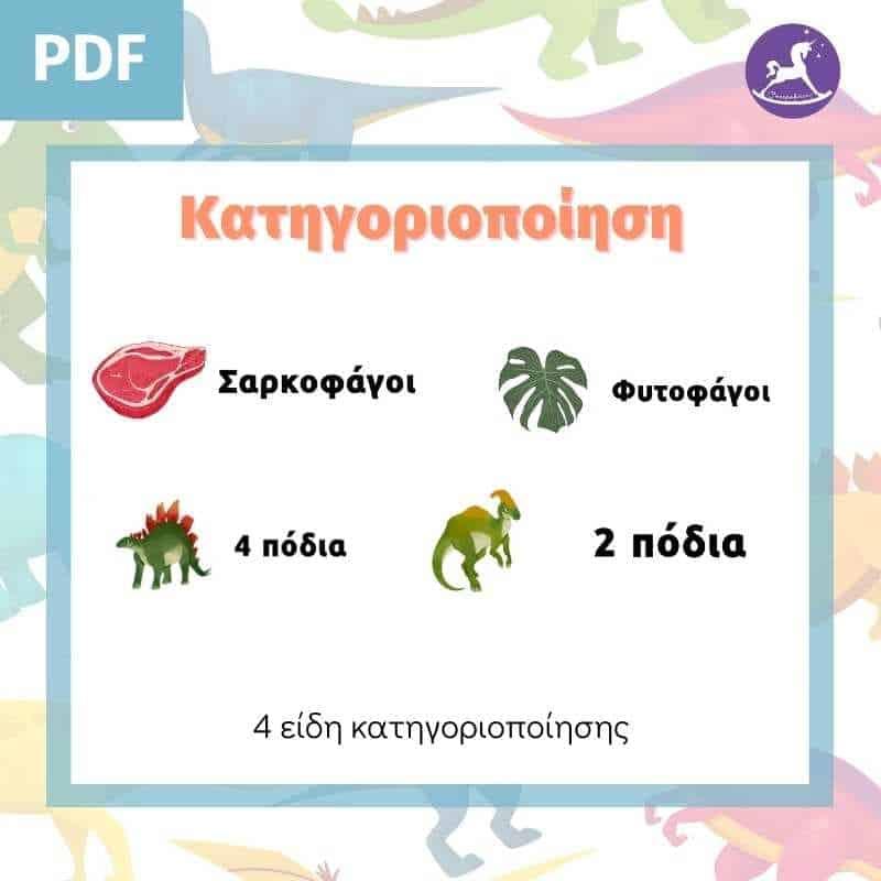 Ταξινόμηση Δεινοσαύρων